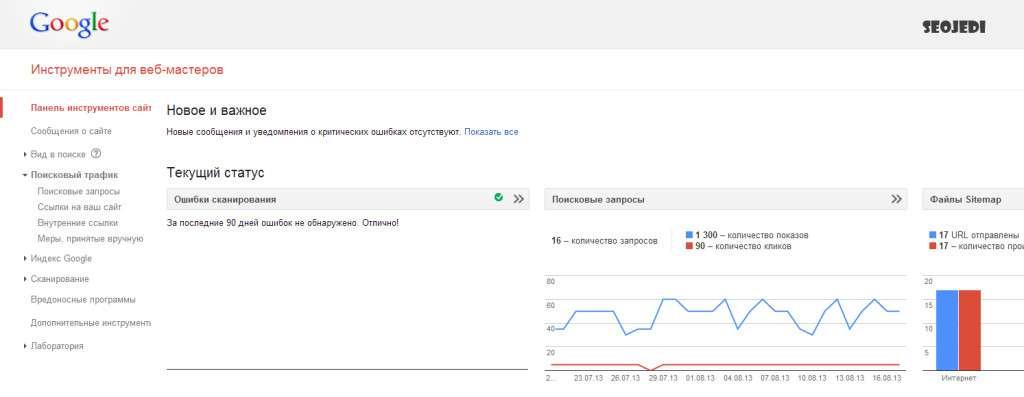 Панель управления Google Webmaster Tools
